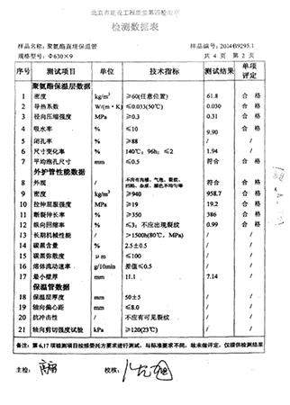 防腐保温材料